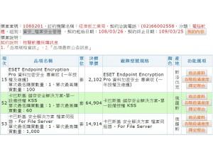 各項次資安_檔案安全管理